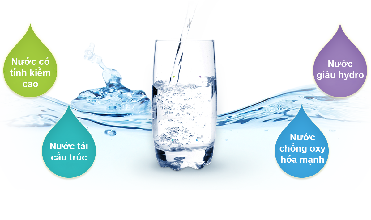 Thay đổi cuộc sống với nguồn nước diệu kỳ!