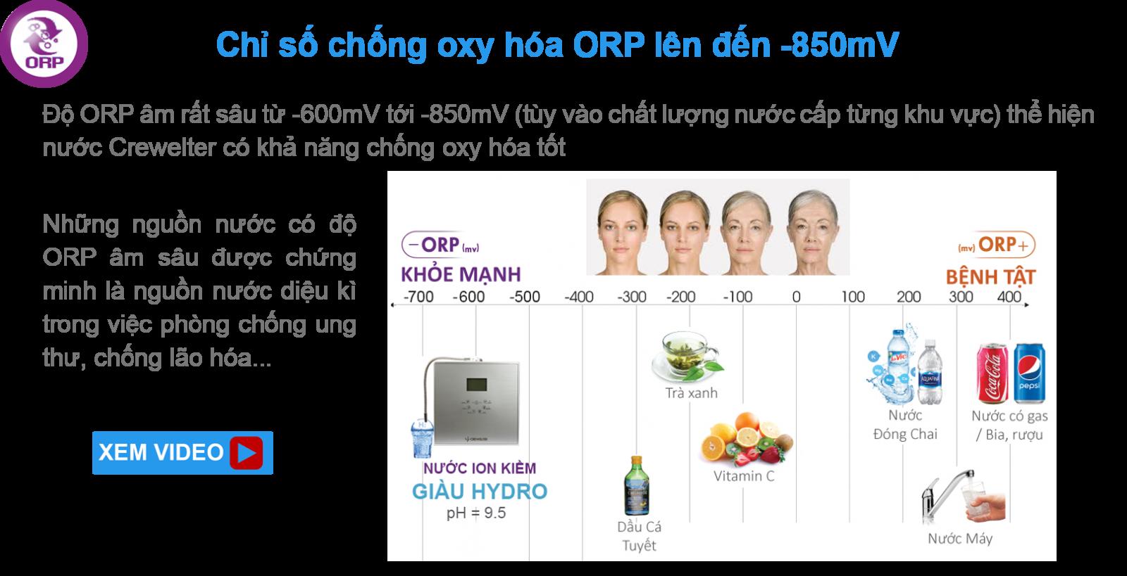 Máy lọc nước ion kiềm giàu hydro Crewelter 9 với chỉ số chống oxy hóa ORP lên tới -850mV