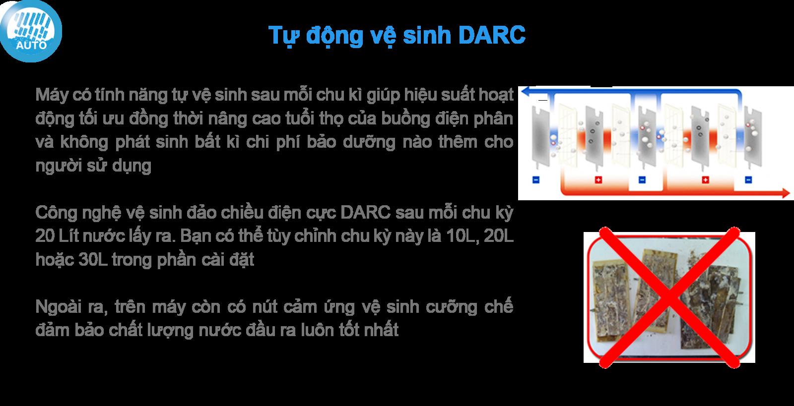 Máy lọc nước ion kiềm giàu hydro Crewelter 9 tự động vệ sinh DARC